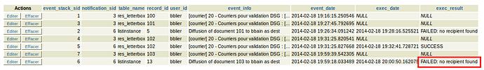 Notif_event_stack